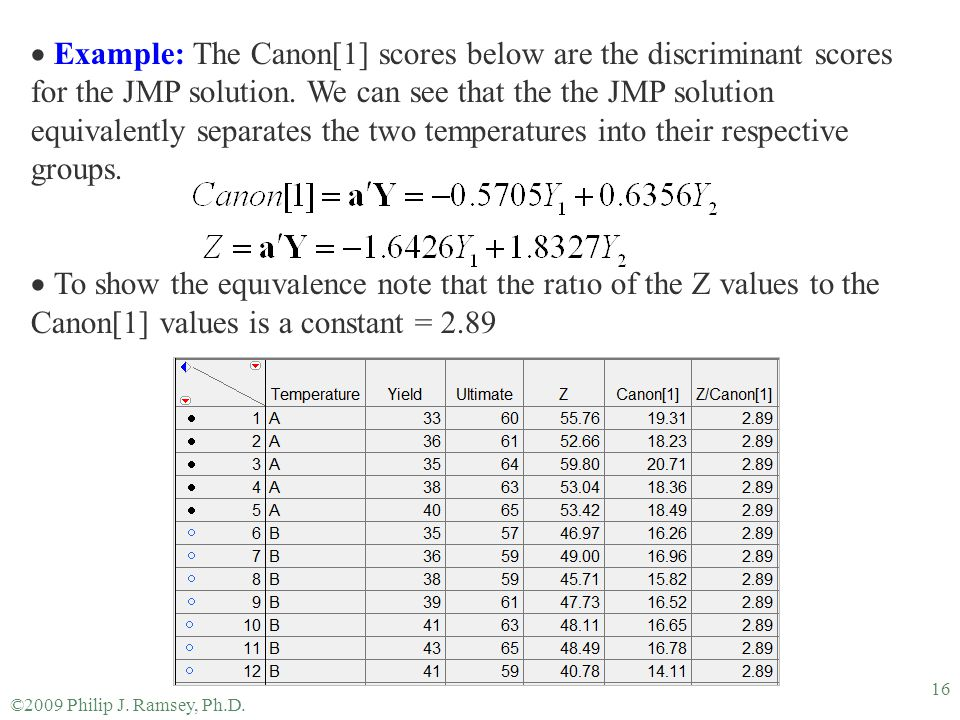 Example: The Canon[1] scores below are the discriminant scores for the JMP solution. We can see that the the JMP solution equivalently separates the two temperatures into their respective groups.